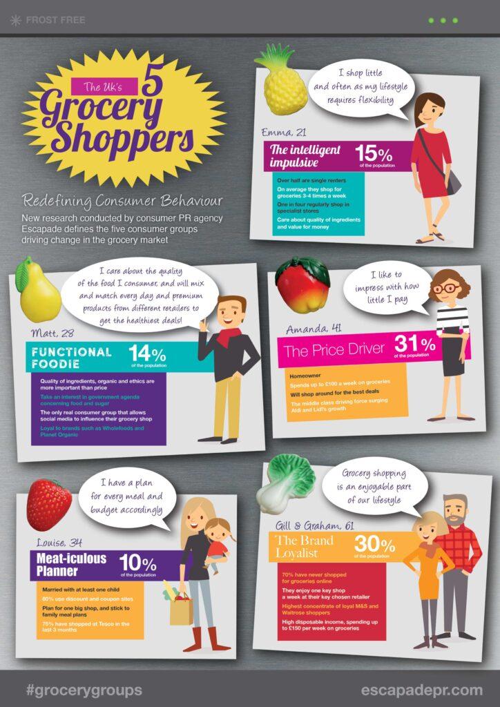 GroceryShoppInfo_Consumer_Lifestyle_PR_LowRes